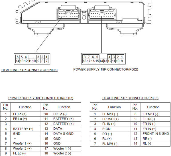 Mitsubishi Lancer  V