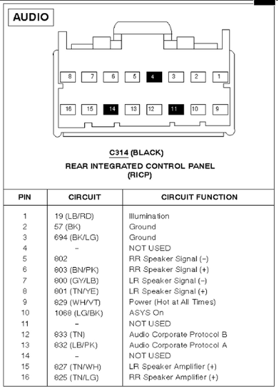 ford expedition eddie bauer 2001 head unit pinout diagram @ pinoutguide.com  pinoutguide.com