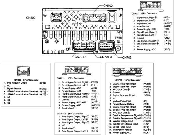 pinout_1200434742_58812-pinout Rav Speaker Wiring Diagram on whole house ceiling, center channel, kicker tower, take 2 bookshelf, for ds18,