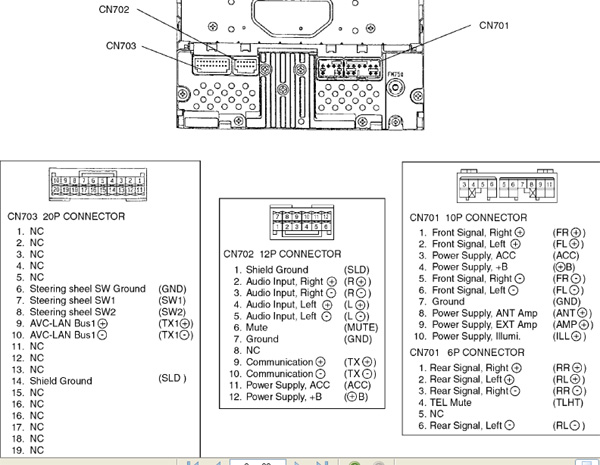 Toyota    Avensis     20032005  W53901 Head Unit pinout    diagram      pinoutguide