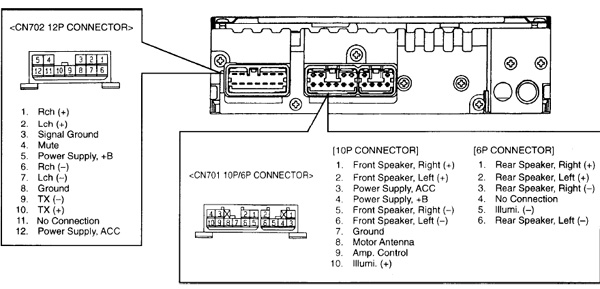 toyota camry (2001-2004) and others 57412 head unit pinout diagram @  pinoutguide.com  pinoutguide.com