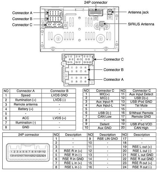 2013 Kia Sorento Wiring Diagram Best Wiring Diagrams Install Install Ekoegur Es