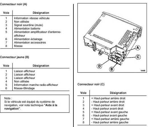 Renault Cabasse Head Unit Pinout Diagram   Pinoutguide Com