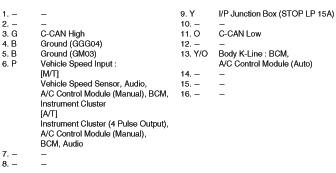 2008 hyundai elantra engine diagram hyundai obd ii diagnostic interface pinout diagram   pinoutguide com  hyundai obd ii diagnostic interface