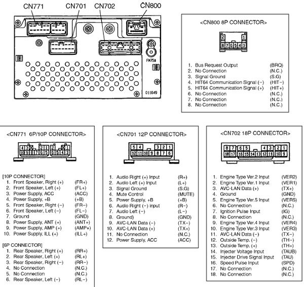 toyota corolla    head unit pinout diagram