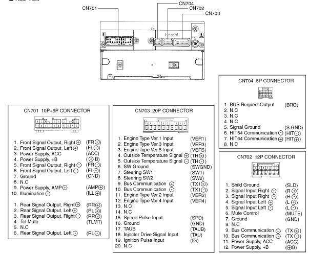 Toyota Radio Wiring Diagram from pinoutguide.com