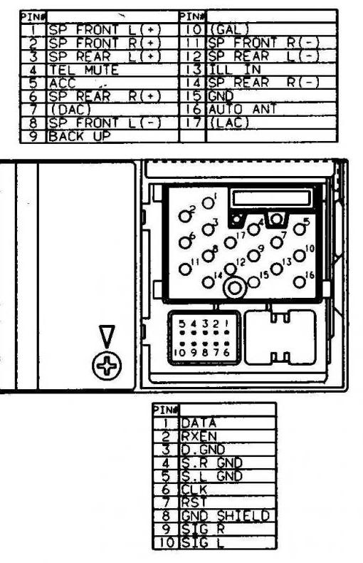 Bmw X5 Head Unit Pinout Diagram   Pinoutguide Com