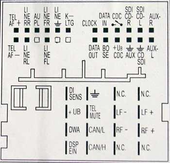 Remarkable Audi Chorus Eu Tt Pinout Diagram Pinoutguide Com Wiring Digital Resources Indicompassionincorg