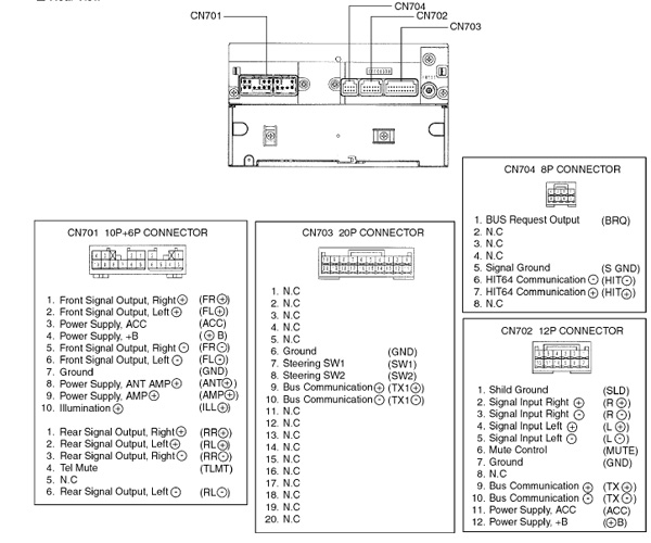 Toyota    Avensis     20062008  W58831 Head Unit pinout    diagram      pinoutguide