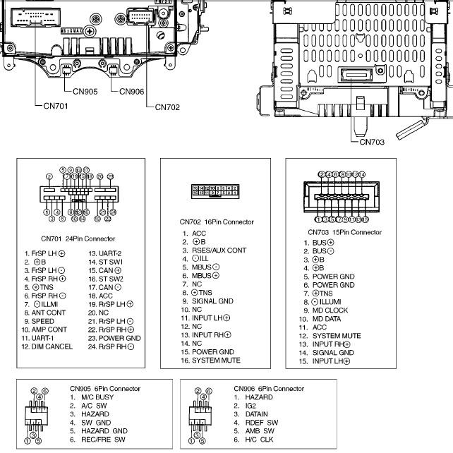 Mazda 6 (2002-2007) Radio Car Stereo pinout diagram @ pinoutguide.com