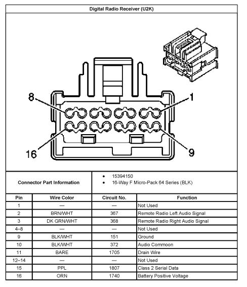 Pontiac Grand AM (2001-2005) Car Stereo pinout diagram ...