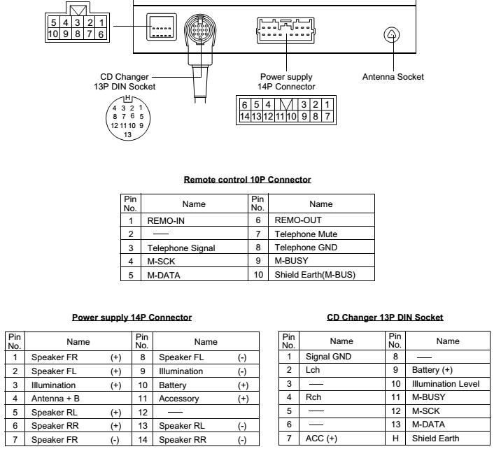 mitsubishi 380 (2006-2008) dy-3a66u-al head unit pinout diagram @  pinoutguide.com  pinouts.ru