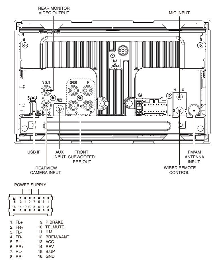 DIAGRAM] Wiring Diagram Pioneer Mvh 155ui FULL Version HD Quality Mvh 155ui  - DIAGRAMPRICINGG.EDFA.FR eDFA