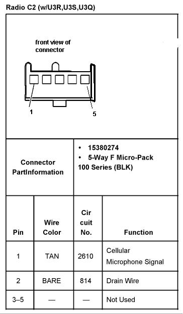 Hummer H2 Radio Wiring Diagram from pinoutguide.com