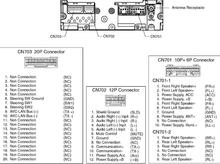Super Toyota 53810 86120 47120 Head Unit Pinout Diagram Pinoutguide Com Wiring Digital Resources Dylitashwinbiharinl