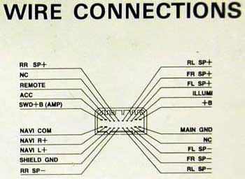 Honda Civic (2001-2005) 2MB0 Head Unit pinout diagram ...