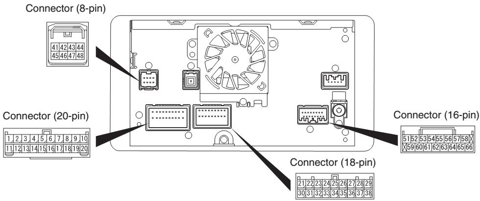 Mitsubishi Outlander (2013-2019) MMCS Head Unit pinout diagram @  pinoutguide.comPinoutGuide.com