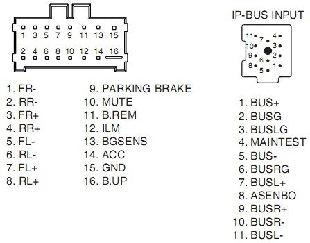 Pioneer Avh-110Bt Wiring Harness Diagram from pinoutguide.com