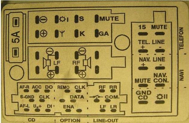 Audi Concert Auz5z3 Pinout Diagram   Pinoutguide Com