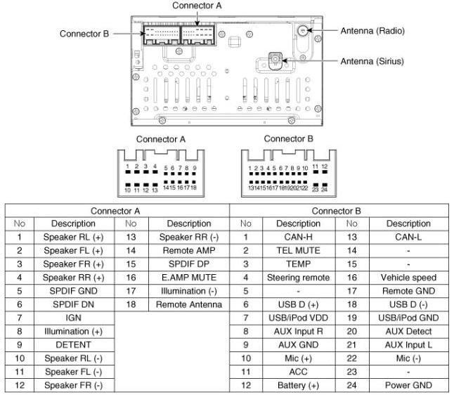 kia sportage (2010-2014) pa710slsb pinout diagram @ pinoutguide.com  pinoutguide.com