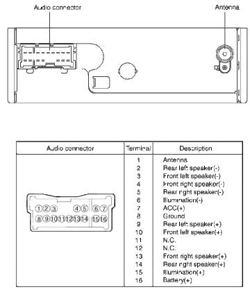 kia spectra 20052006 radio pinout diagram  pinoutguide