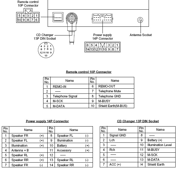 🏆 [DIAGRAM in Pictures Database] 2002 Mitsubishi Galant Ignition Diagram  Just Download or Read Ignition Diagram -  CECILE.PATRY.MOREL.HILITES-APOLLO-PRO.WIRING.ONYXUM.COMComplete Diagram Picture Database - Onyxum.com
