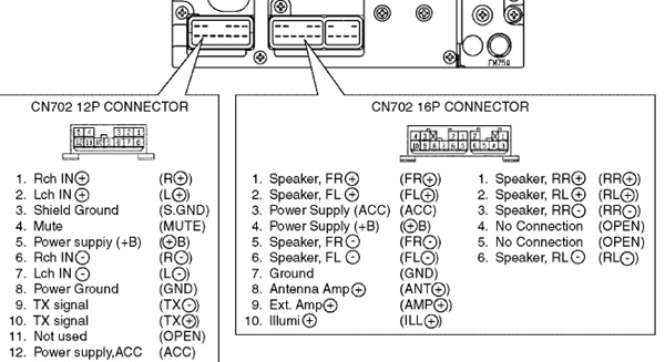 Toyota Corolla Spacio 55838 Head Unit Pinout Diagram