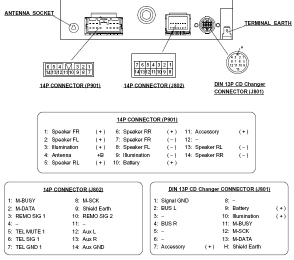 pinout_726022839_w698-pinout Radio Wiring Diagram Mitsubishi Outlander on minicab u62t, mt210 ignition, l200 cam sensor, car alarm, forklift code, lancer gt, air conditioner, k74t 2500 power window, air conditioning, fuso engine, pla puz, al2 controller,