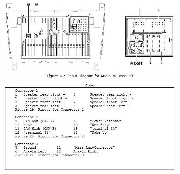 Smart Audio 20 Quadlock Connector Pinout Diagram