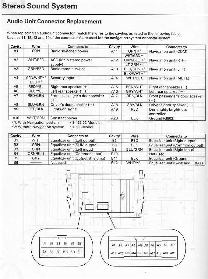 [WQZT_9871]  DIAGRAM] Acura Rsx Stereo Wiring Diagram FULL Version HD Quality Wiring  Diagram - IT-DIAGRAM.INK3.IT | 2006 Acura Rsx Wiring Diagram |  | Ink3