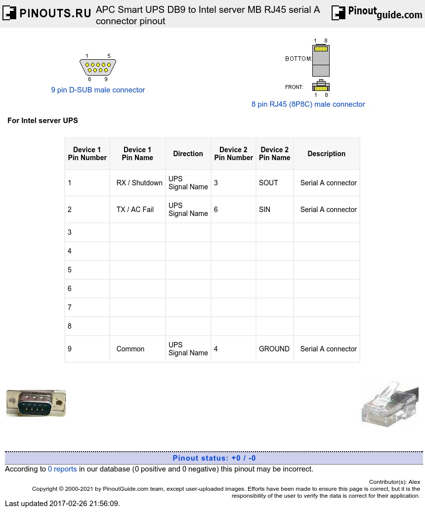 Apc Smart Ups Db9 To Intel Server Mb Rj45 Serial A Connector Pinout Wiring Socket Diagram