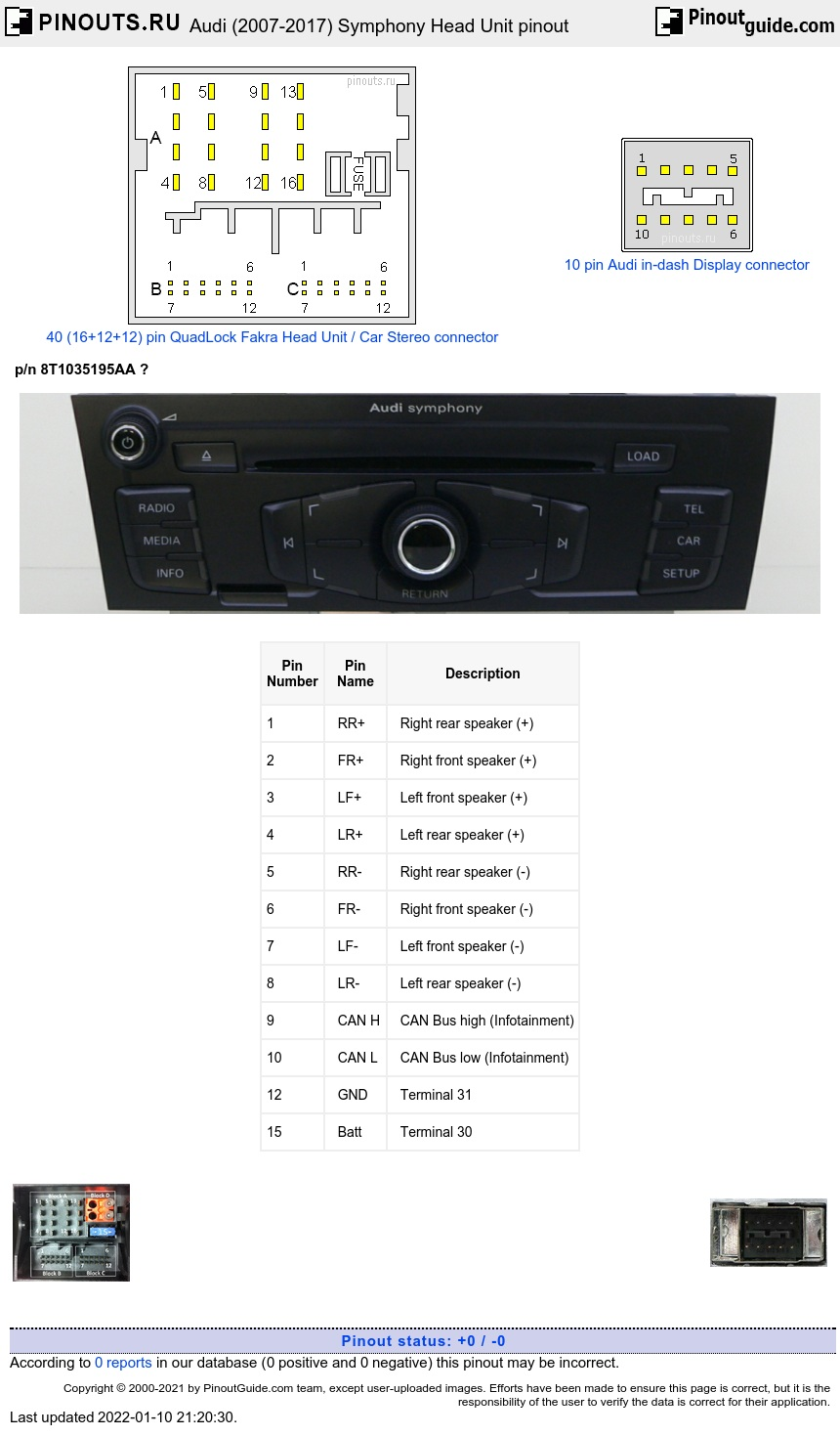 Audi (2007-2017) Symphony Head Unit diagram