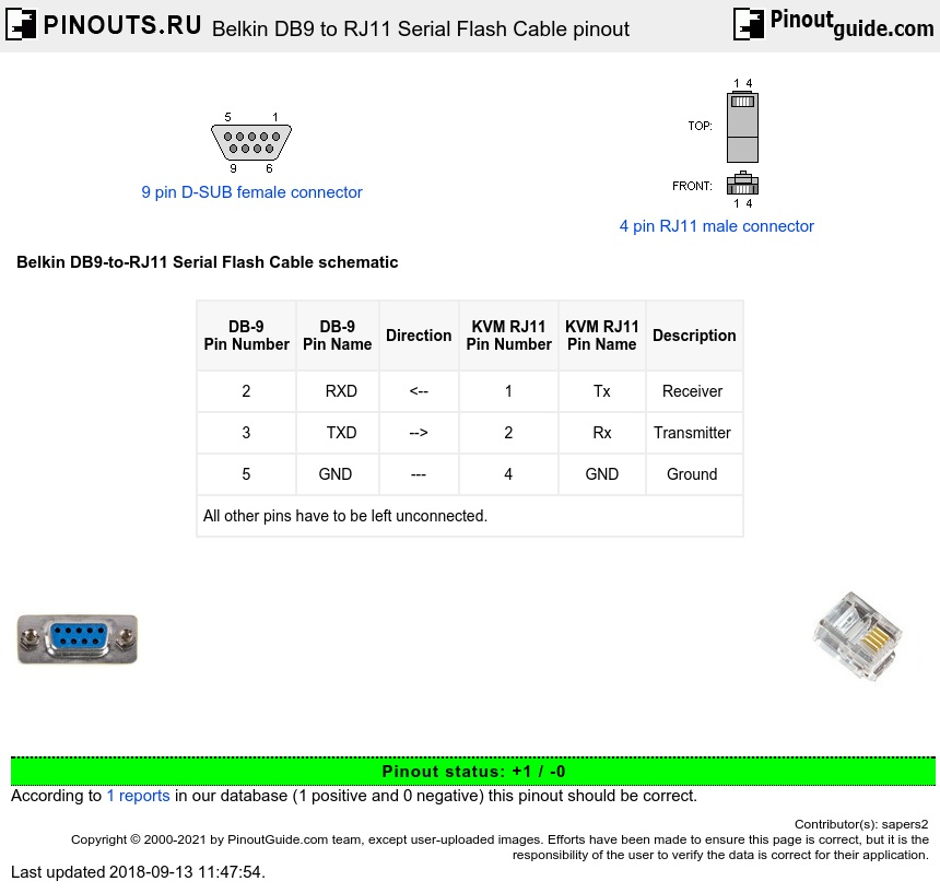 [ANLQ_8698]  Belkin DB9 to RJ11 Serial Flash Cable pinout diagram @ pinoutguide.com | Rs232 Db9 To Rj11 Wiring Diagram |  | Pinouts