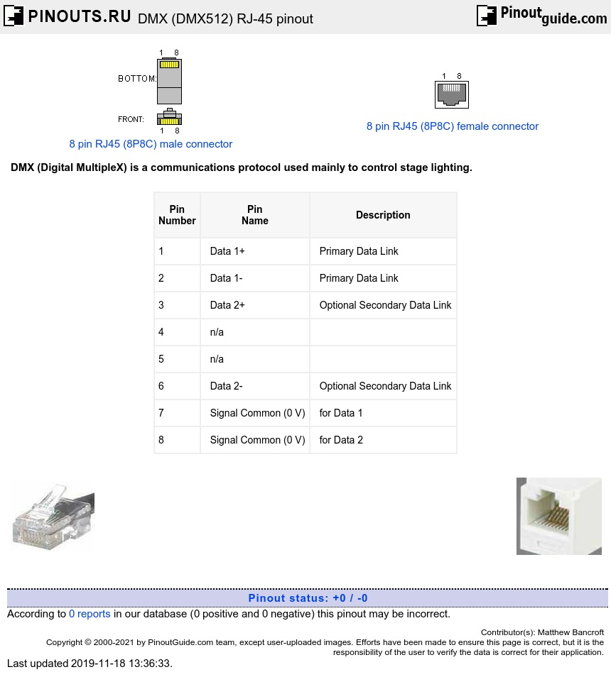 Dmx To Rj45 Wiring Diagram Guide And Troubleshooting Of Cat5 Pdf Over Pinout Diagrams Schemes