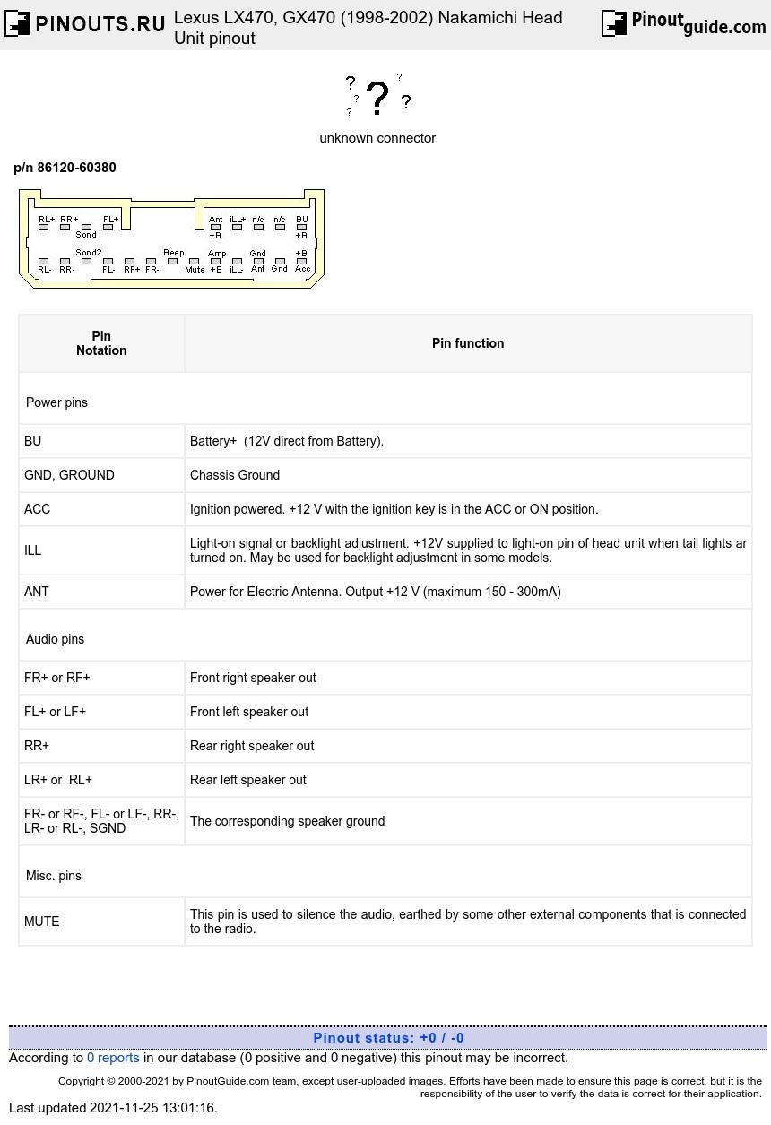 Lexus LX470, GX470 (1998-2002) Nakamichi Head Unit pinout diagram @  pinoutguide.comPinouts
