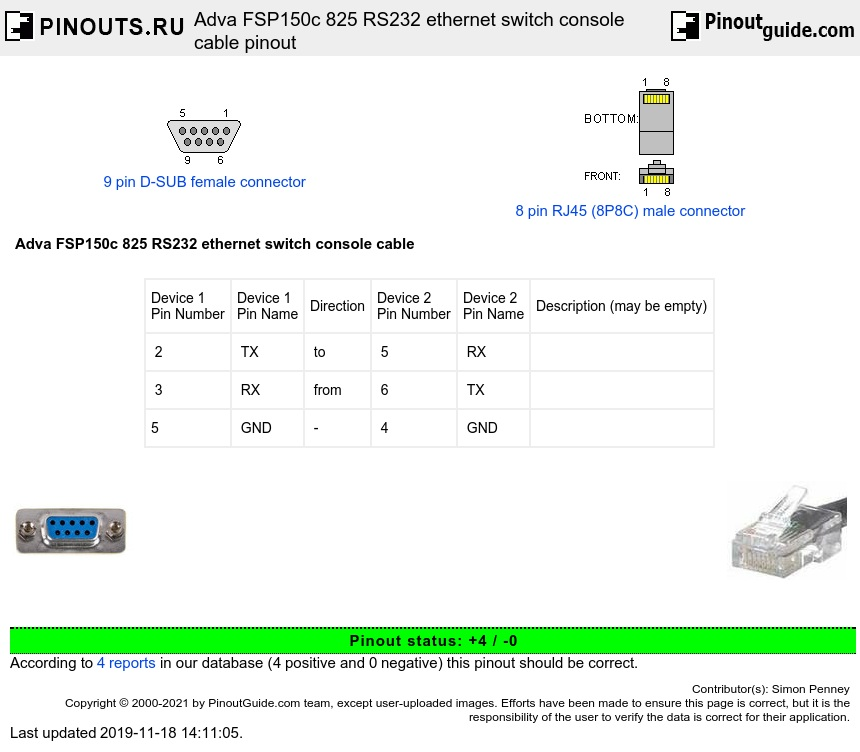 adva fsp150c 825 rs232 ethernet switch console cable diagram