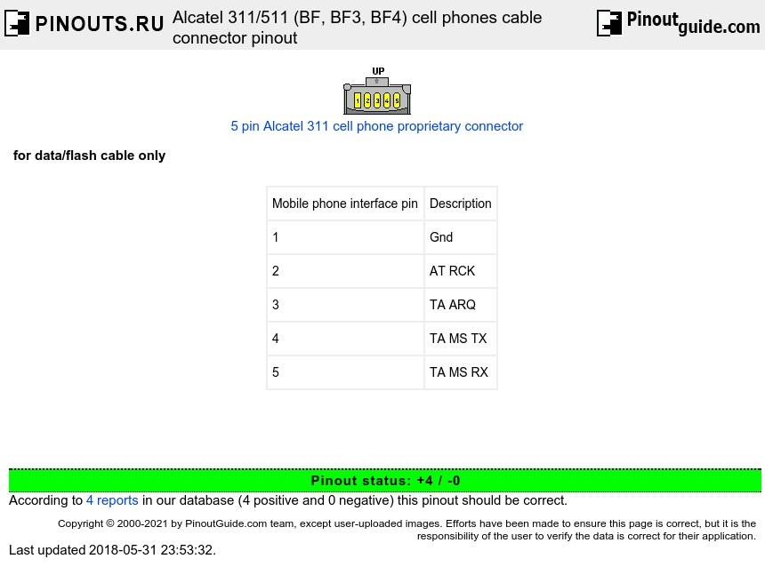Alcatel 511 Bf   Pinouts Ru