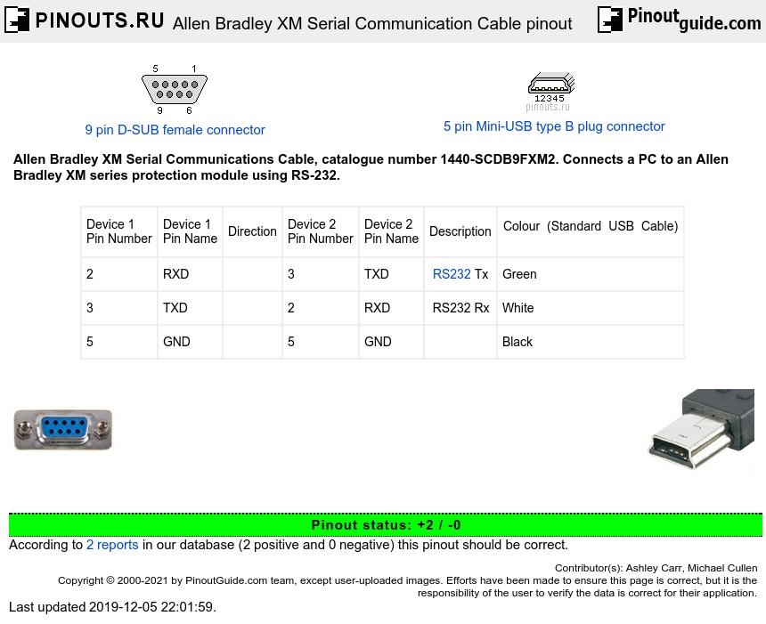 Allen Bradley Xm Serial Communication Cable Pinout Diagram   Pinoutguide Com