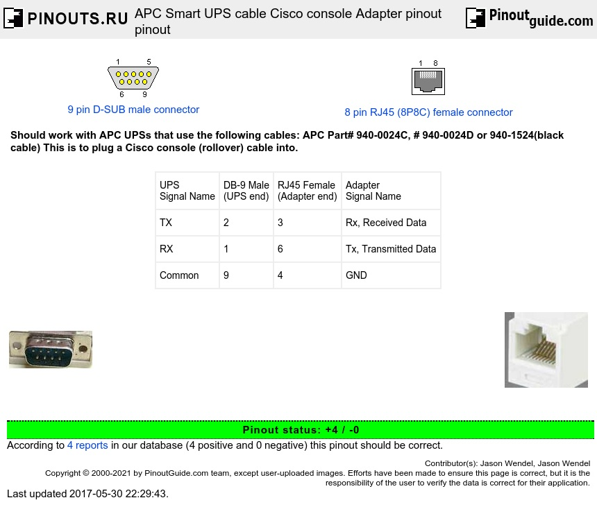 APC Smart UPS cable Cisco console Adapter pinout diagram