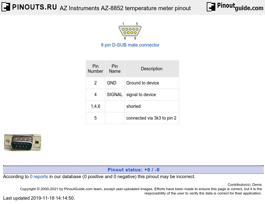 AZ Instruments AZ-8852 temperature meter diagram