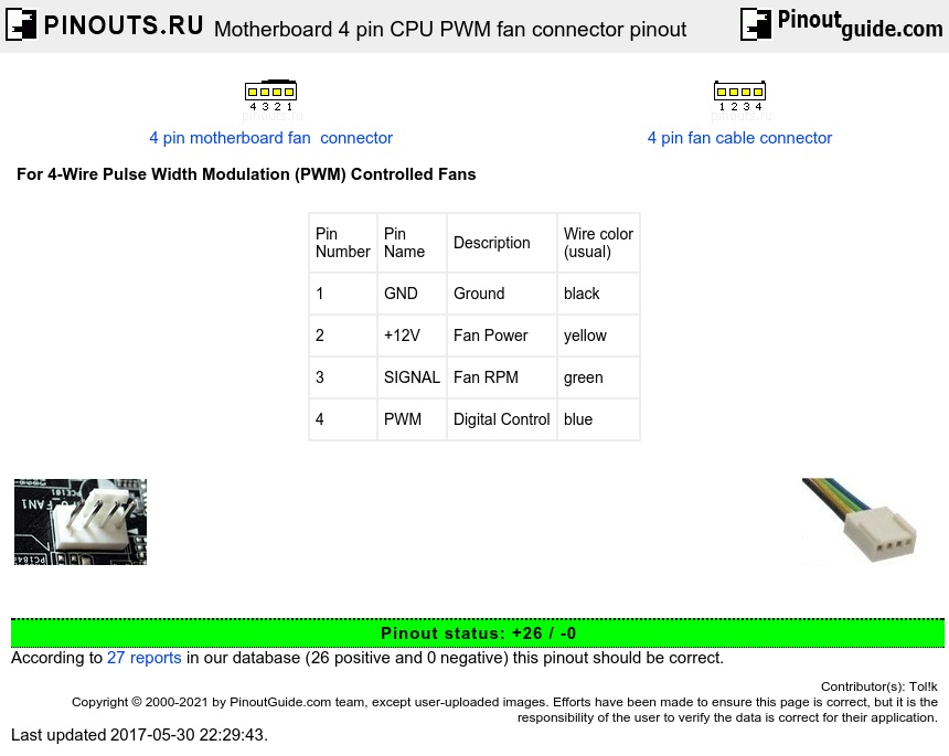 Phenomenal Motherboard 4 Pin Cpu Pwm Fan Connector Pinout Diagram Pinoutguide Com Wiring Digital Resources Spoatbouhousnl