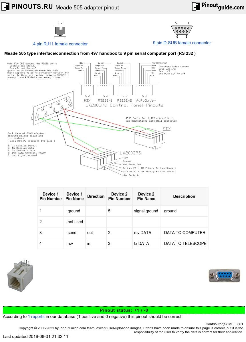 Meade 505 Adapter Pinout Diagram   Pinoutguide Com