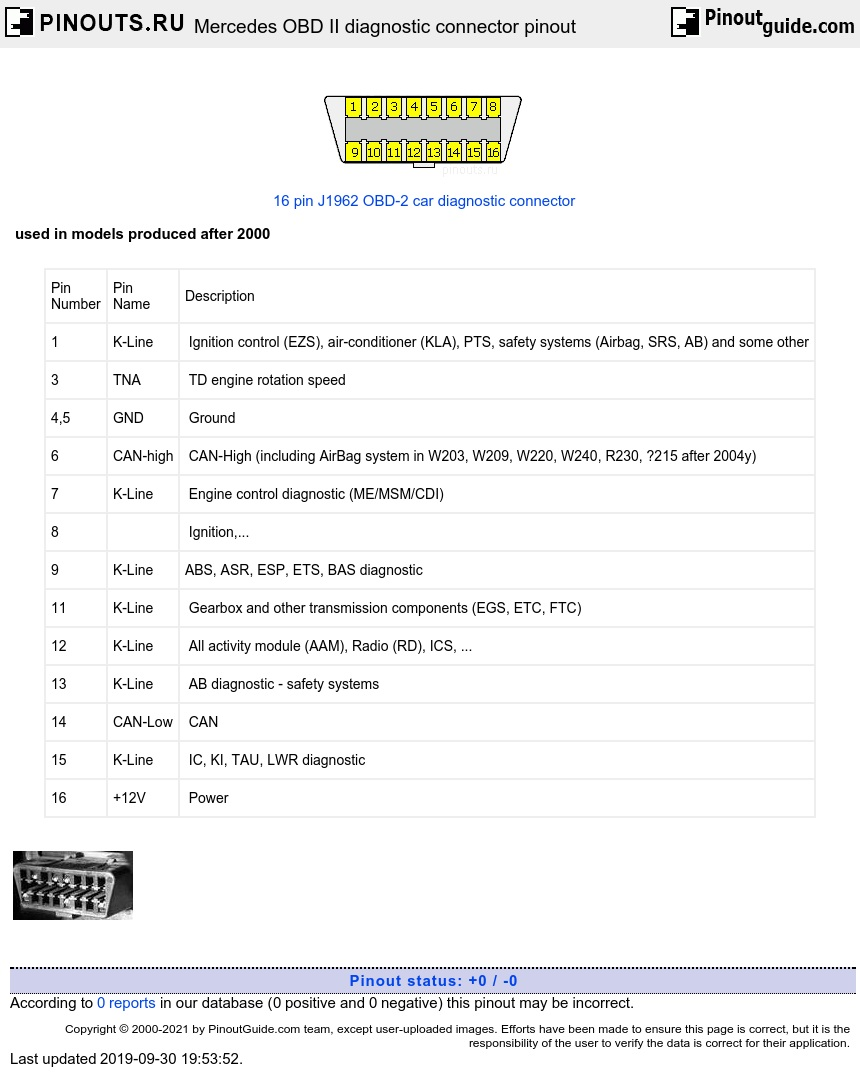 Mercedes Obd Ii Diagnostic Connector Pinout Diagram Benz S500 Wiring