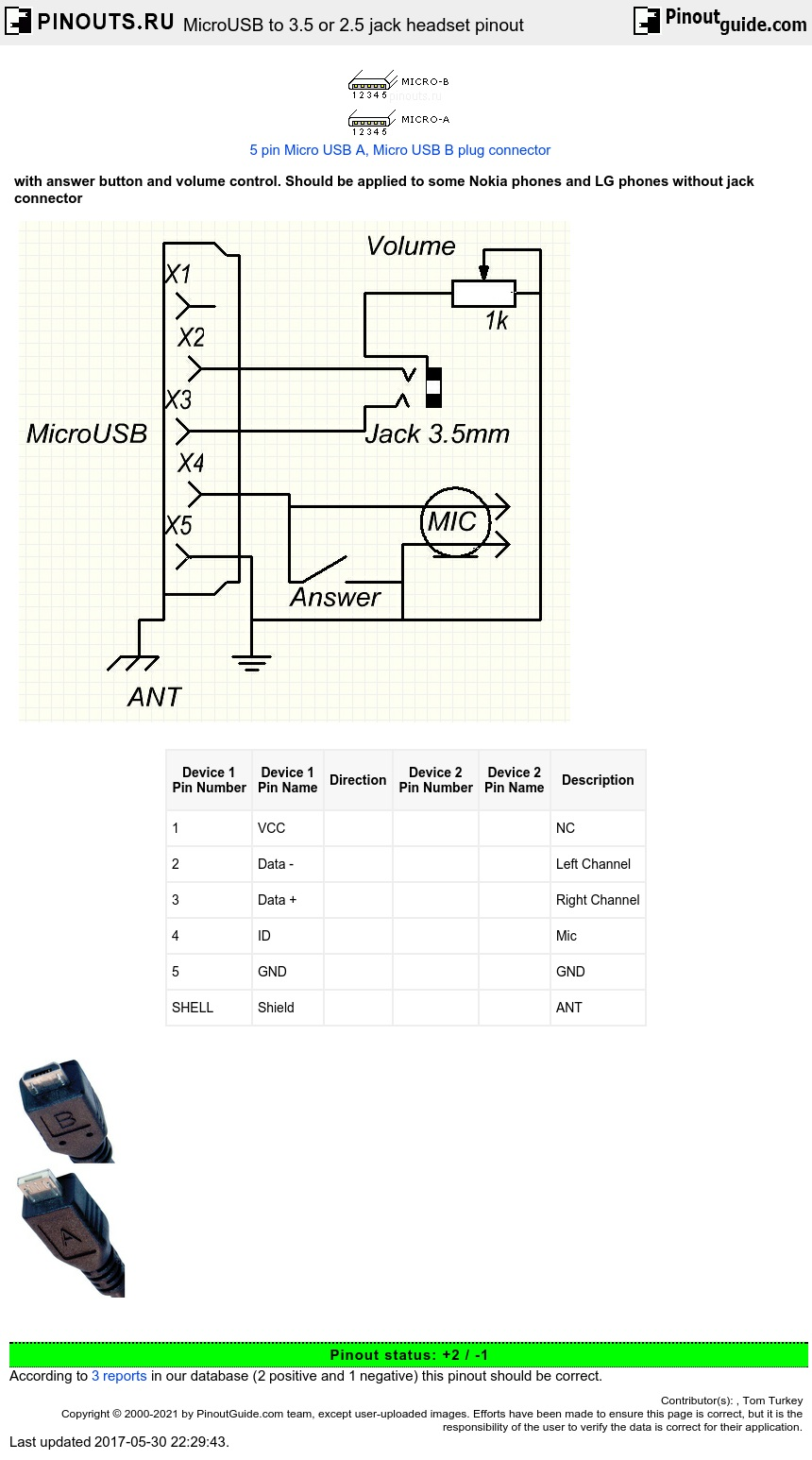 MicroUSB to 3.5 or 2.5 jack headset diagram