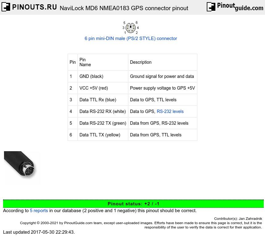 Inilex Gps Wiring Diagram from pinoutguide.com