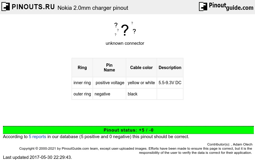 Nokia 2.0mm charger diagram