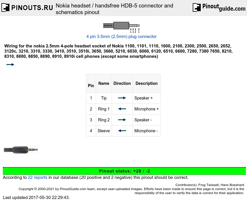 Nokia headset / handsfree HDB-5 connector and schematics diagram