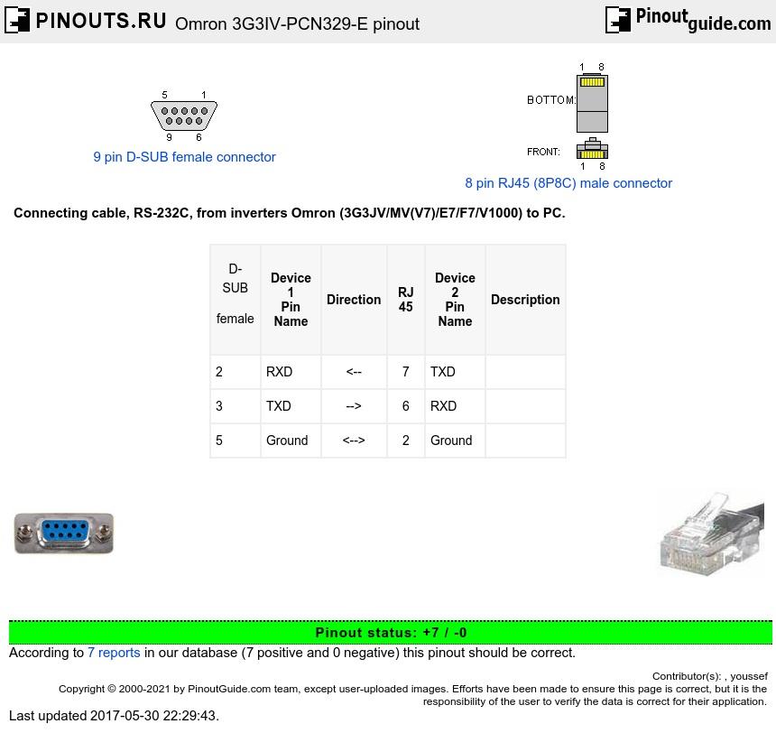 omron 3g3iv pcn329 e pinout diagram   pinoutguide com