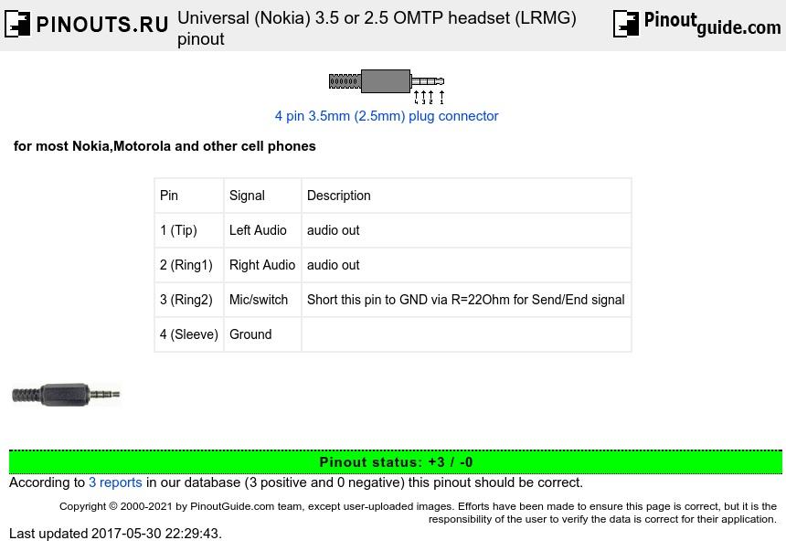 universal (nokia) 3.5 or 2.5 omtp headset (lrmg) pinout diagram @  pinoutguide.com  pinouts