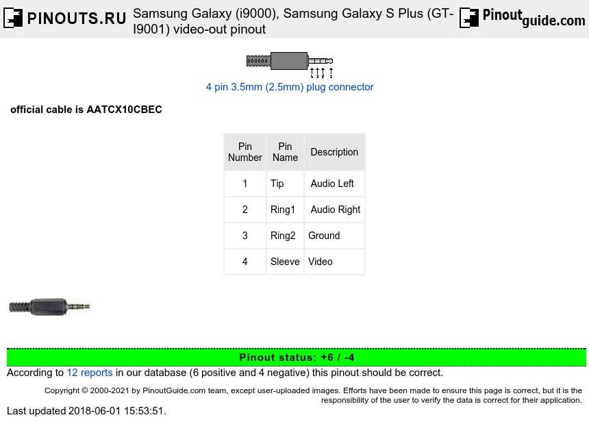 Samsung Galaxy (i9000), Samsung Galaxy S Plus (GT-I9001) video-out diagram